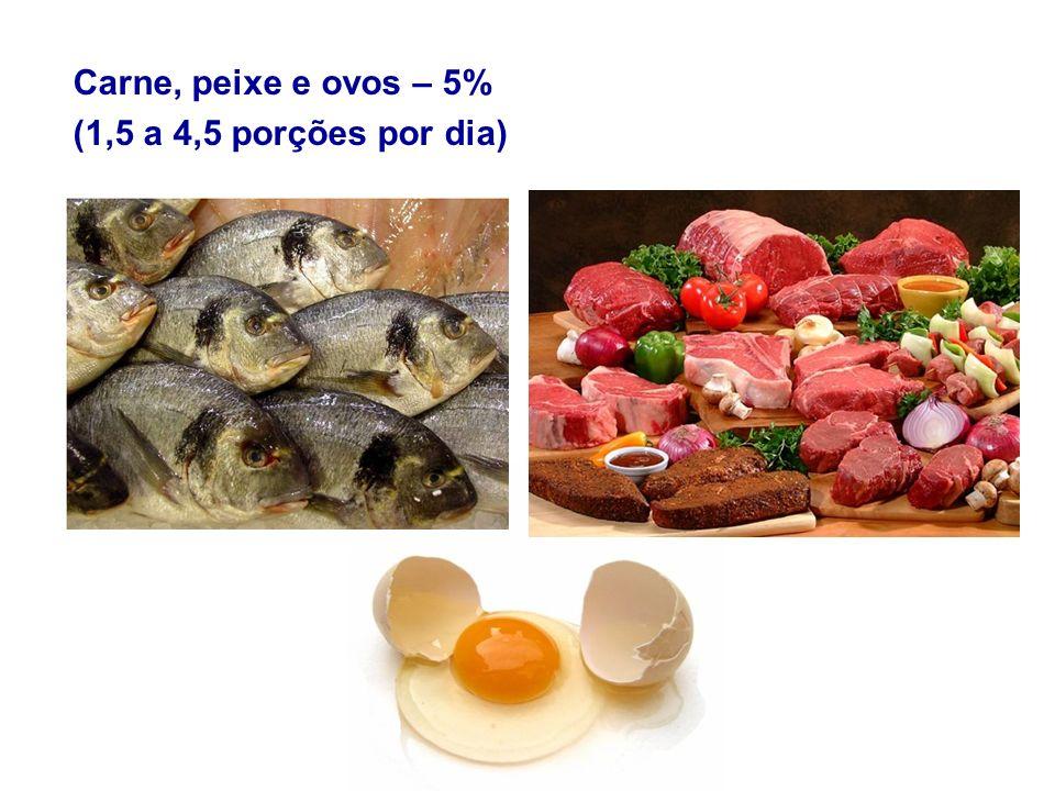 Carne, peixe e ovos – 5% (1,5 a 4,5 porções por dia)