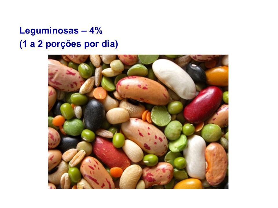 Leguminosas – 4% (1 a 2 porções por dia)