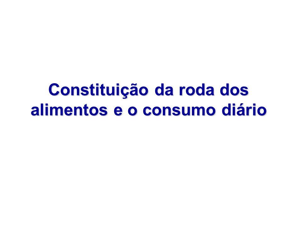 Constituição da roda dos alimentos e o consumo diário