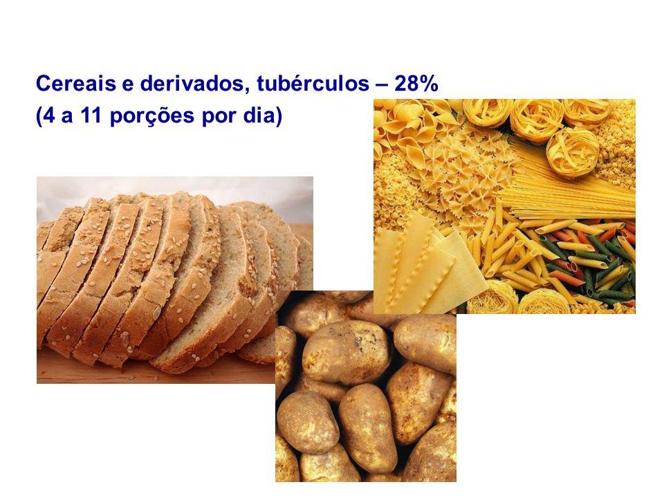 Cereais e derivados, tubérculos – 28%