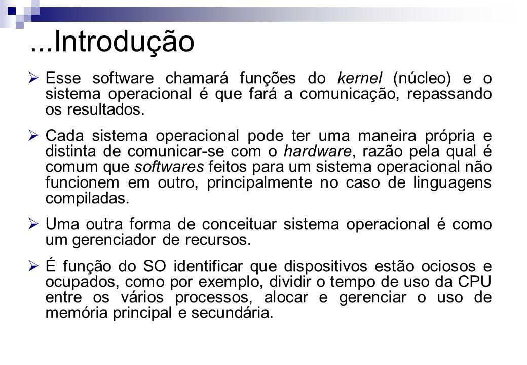 ...Introdução Esse software chamará funções do kernel (núcleo) e o sistema operacional é que fará a comunicação, repassando os resultados.