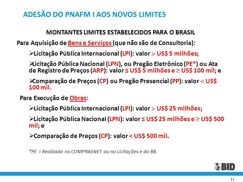 MONTANTES LIMITES ESTABELECIDOS PARA O BRASIL