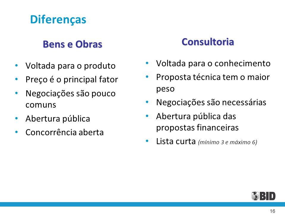Diferenças Consultoria Bens e Obras Voltada para o conhecimento