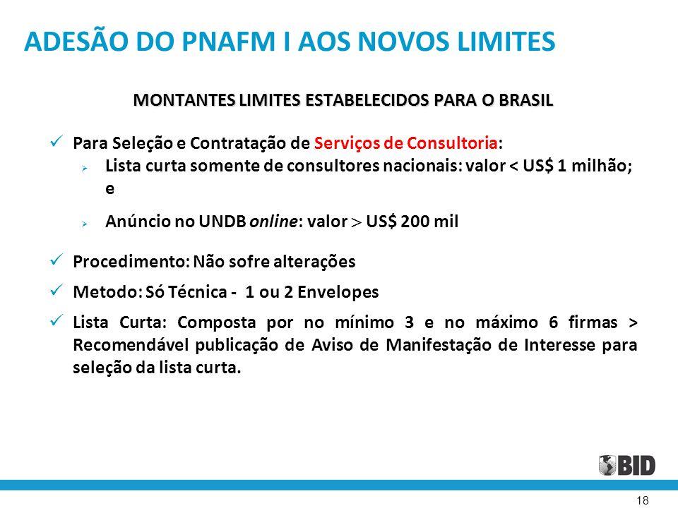ADESÃO DO PNAFM I AOS NOVOS LIMITES