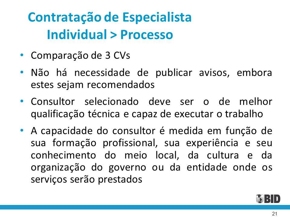 Contratação de Especialista Individual > Processo