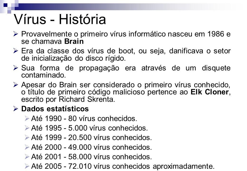 Vírus - História Provavelmente o primeiro vírus informático nasceu em 1986 e se chamava Brain.