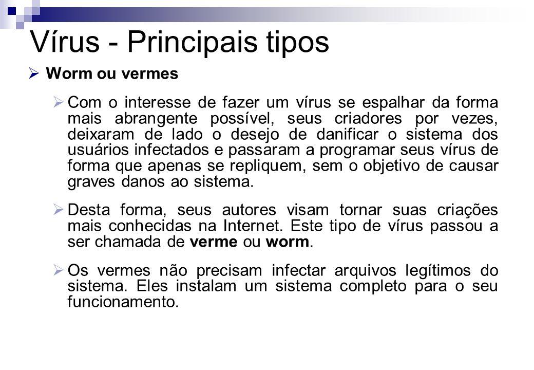 Vírus - Principais tipos
