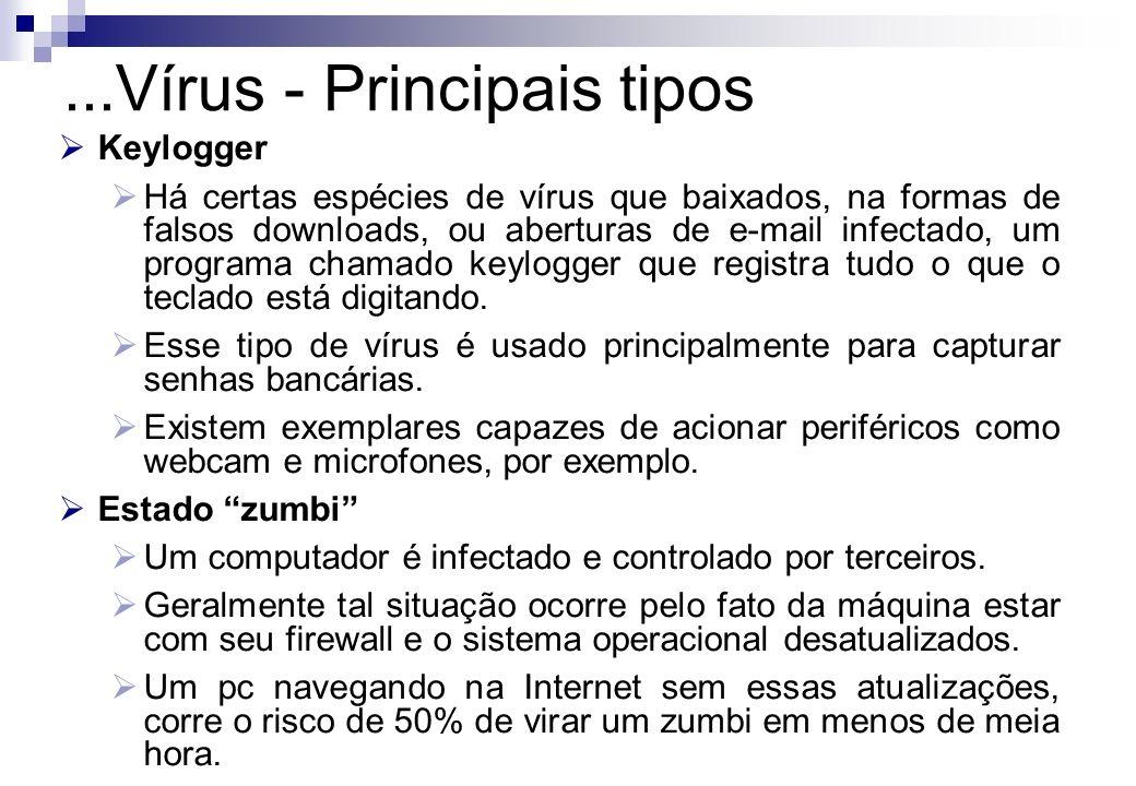 ...Vírus - Principais tipos