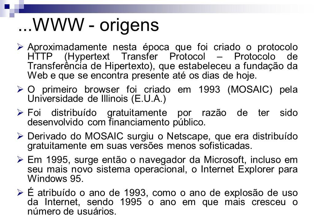 ...WWW - origens