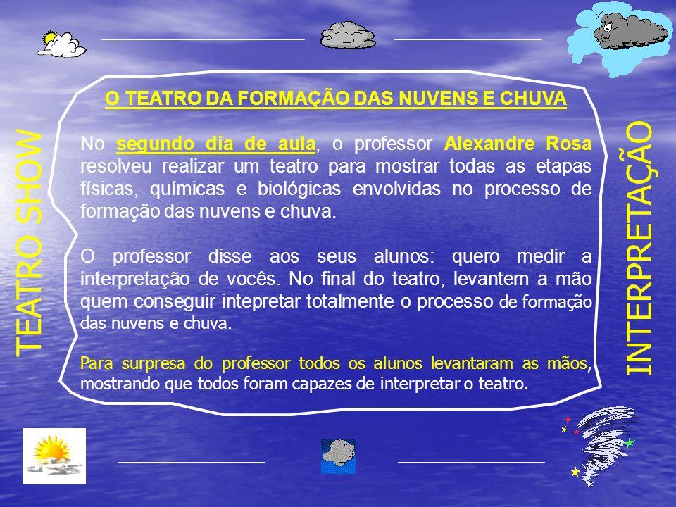O TEATRO DA FORMAÇÃO DAS NUVENS E CHUVA