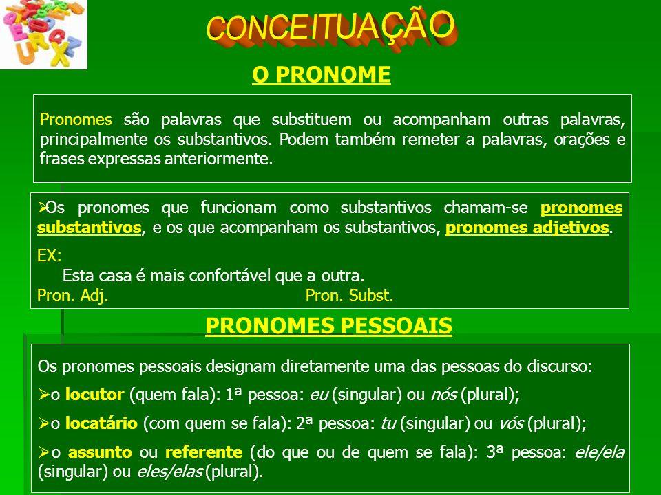 O PRONOME PRONOMES PESSOAIS