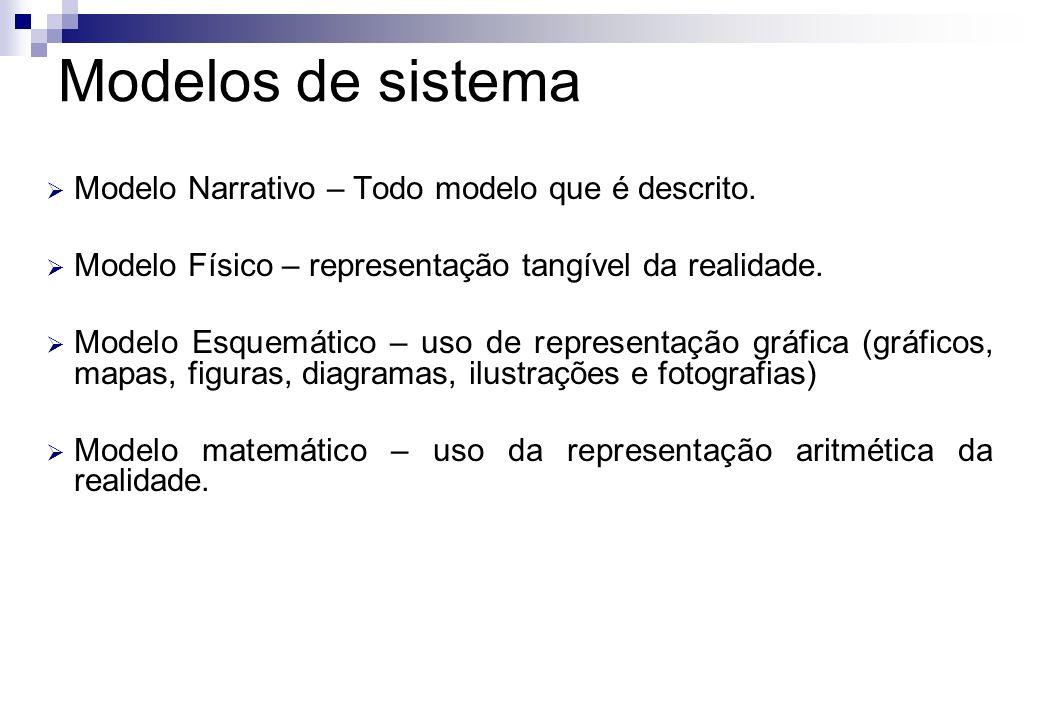 Modelos de sistema Modelo Narrativo – Todo modelo que é descrito.