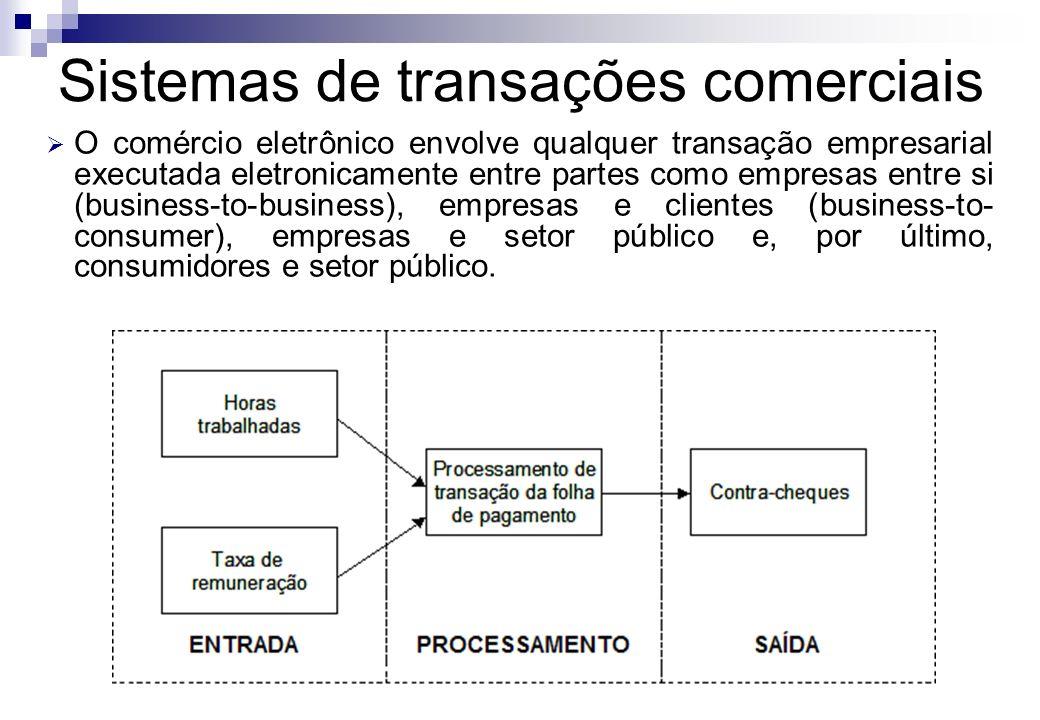 Sistemas de transações comerciais
