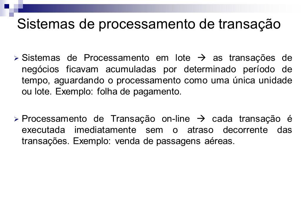 Sistemas de processamento de transação