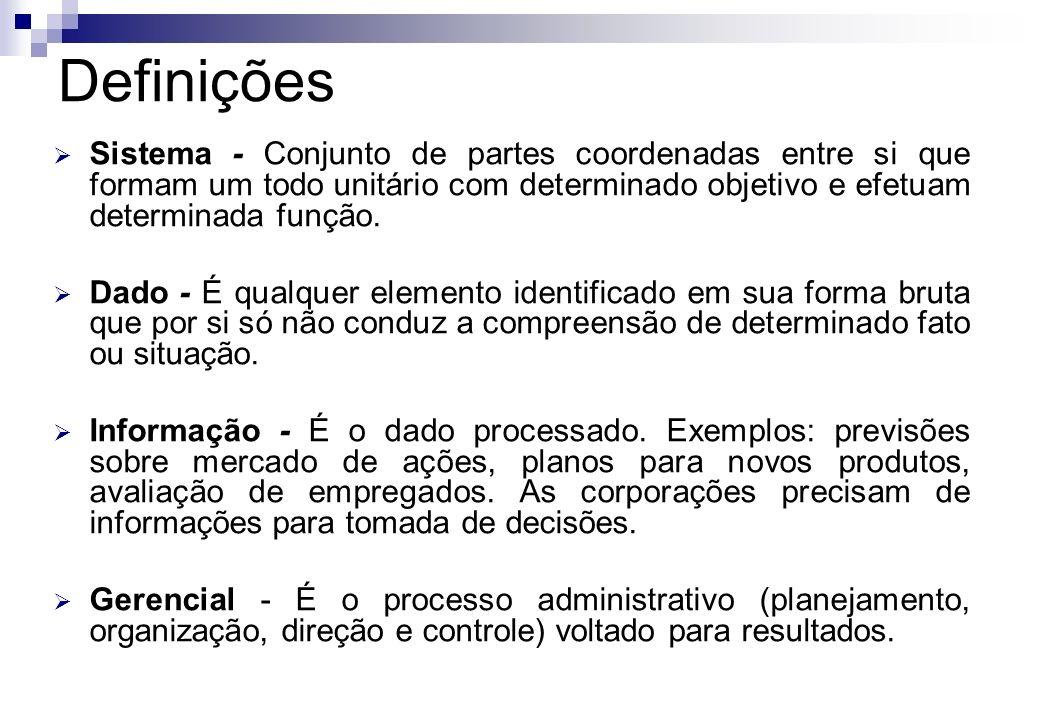 Definições Sistema - Conjunto de partes coordenadas entre si que formam um todo unitário com determinado objetivo e efetuam determinada função.