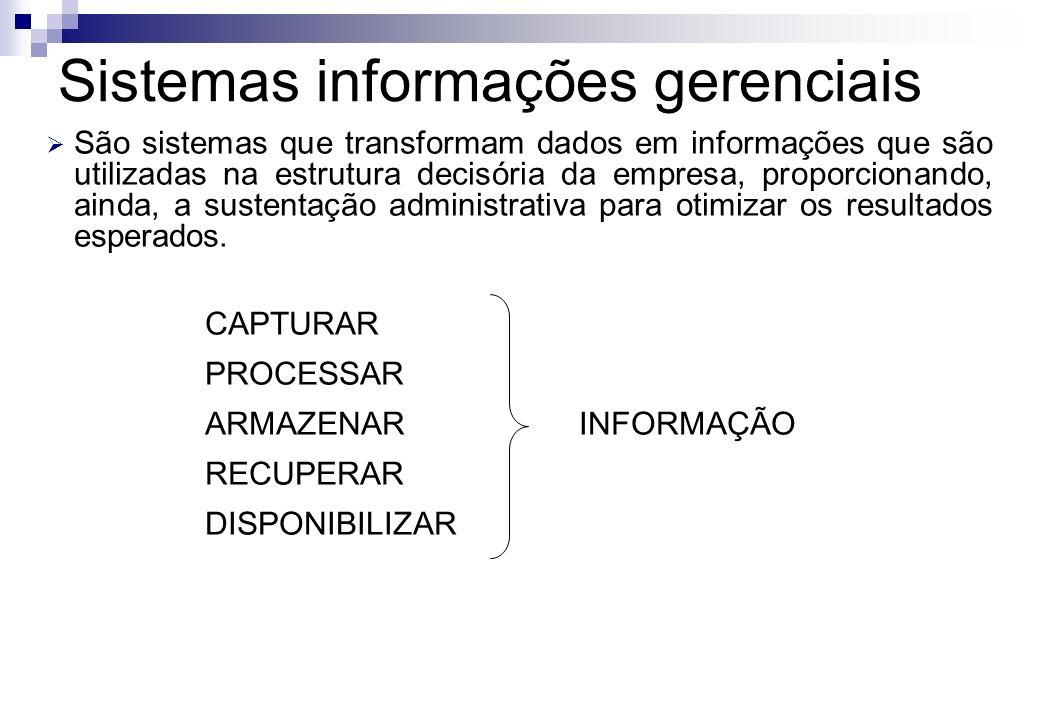 Sistemas informações gerenciais