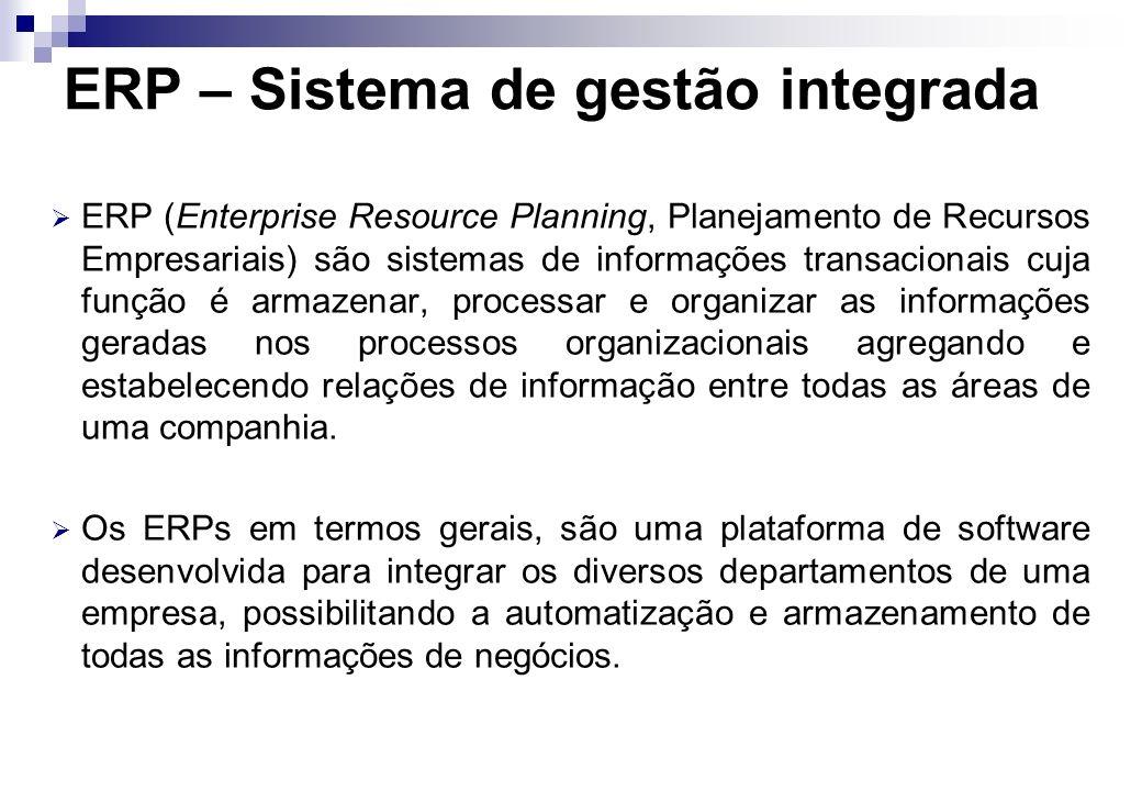ERP – Sistema de gestão integrada