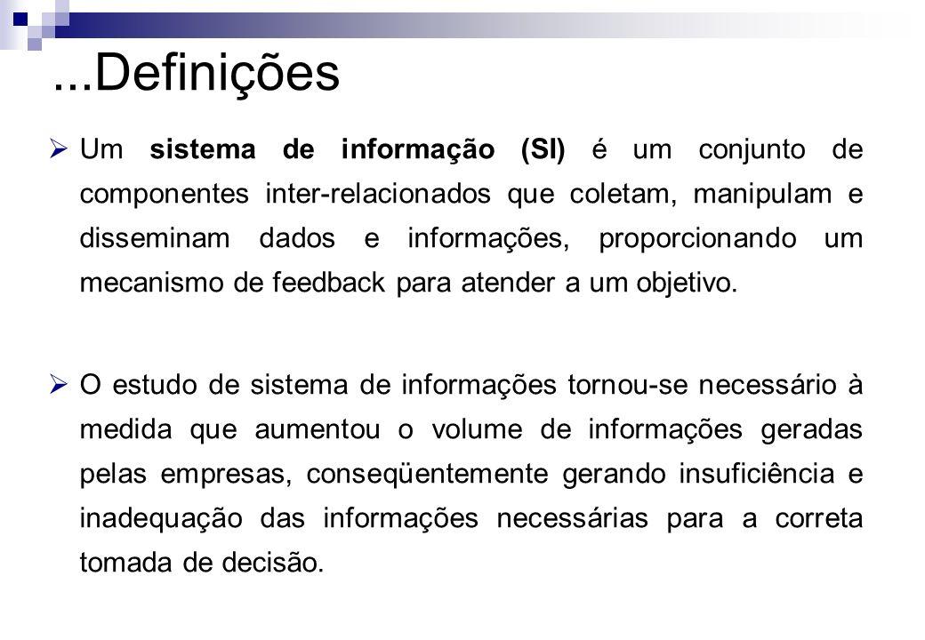 ...Definições