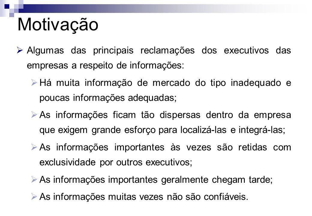 Motivação Algumas das principais reclamações dos executivos das empresas a respeito de informações: