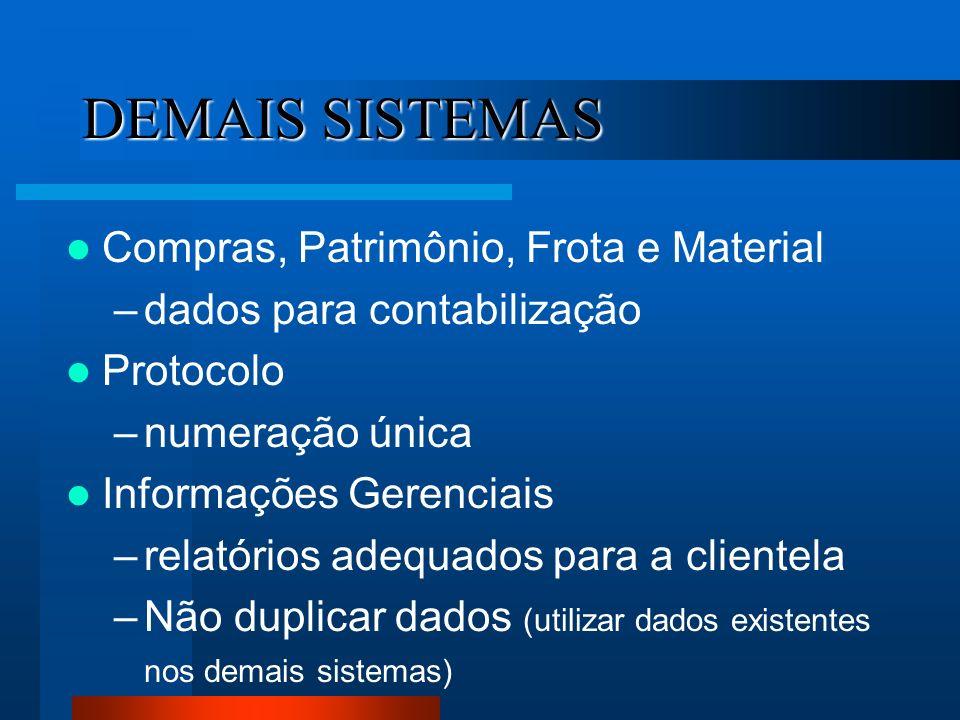 DEMAIS SISTEMAS Compras, Patrimônio, Frota e Material