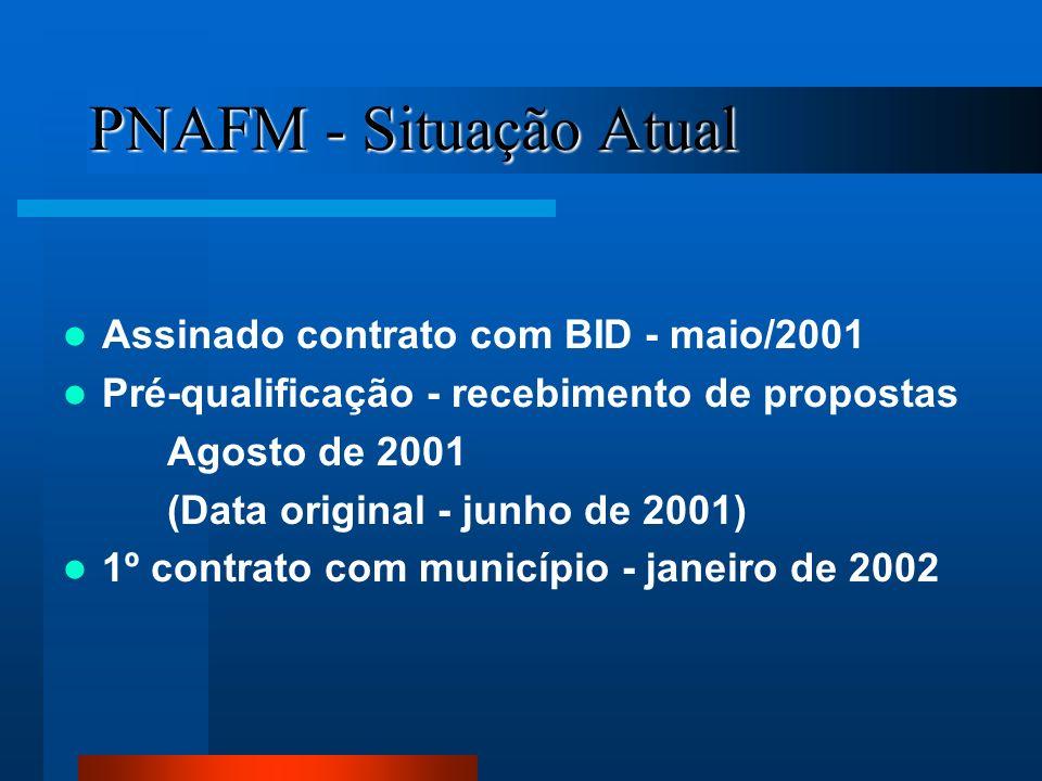 PNAFM - Situação Atual Assinado contrato com BID - maio/2001