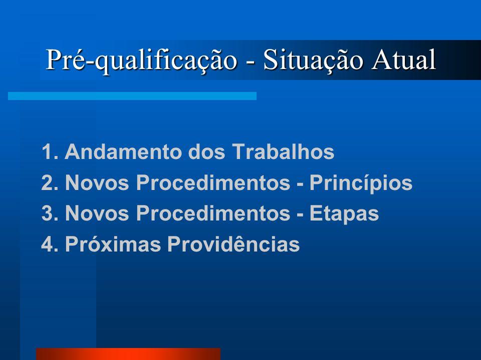 Pré-qualificação - Situação Atual