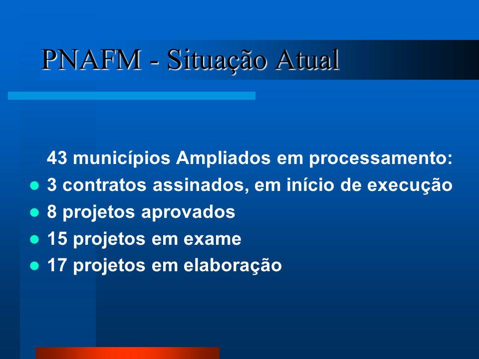 PNAFM - Situação Atual 43 municípios Ampliados em processamento:
