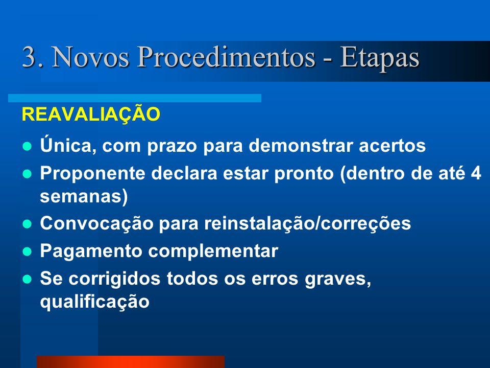 3. Novos Procedimentos - Etapas