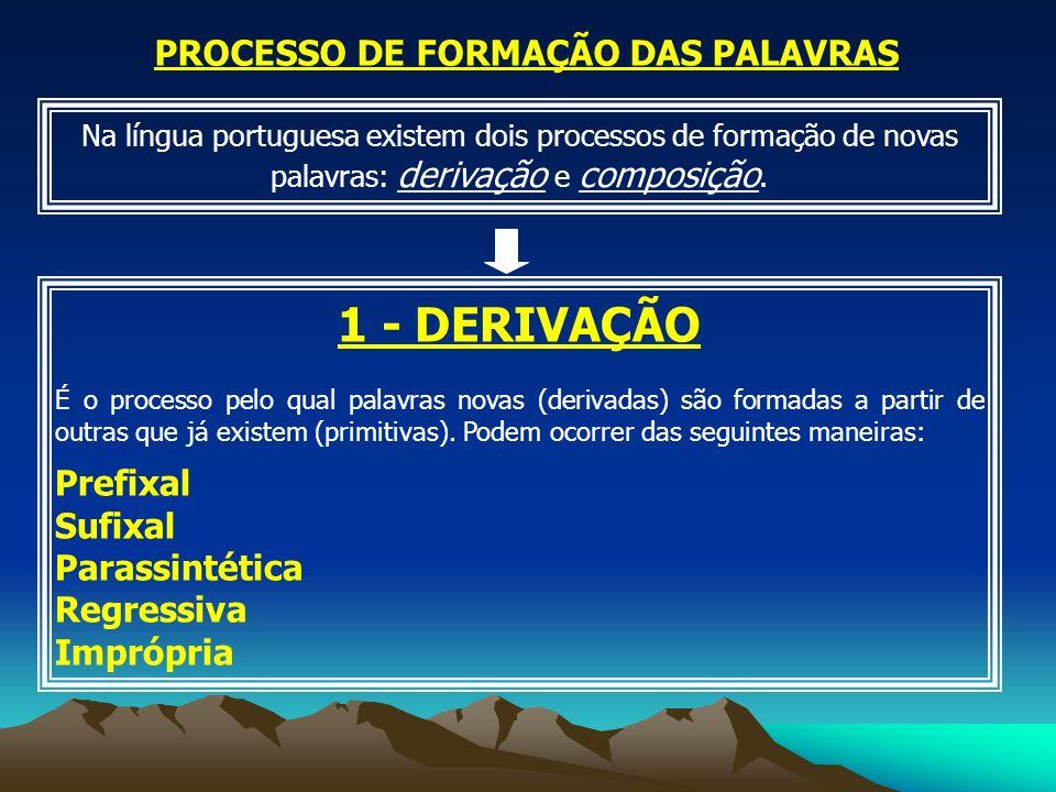 1 - DERIVAÇÃO PROCESSO DE FORMAÇÃO DAS PALAVRAS Prefixal Sufixal