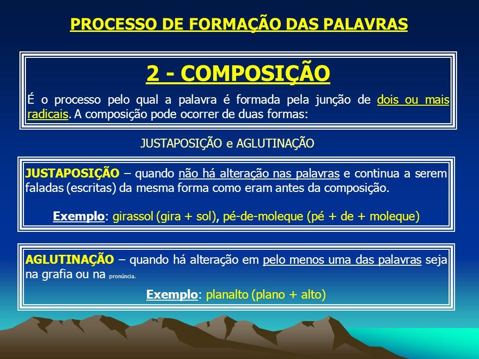 2 - COMPOSIÇÃO PROCESSO DE FORMAÇÃO DAS PALAVRAS