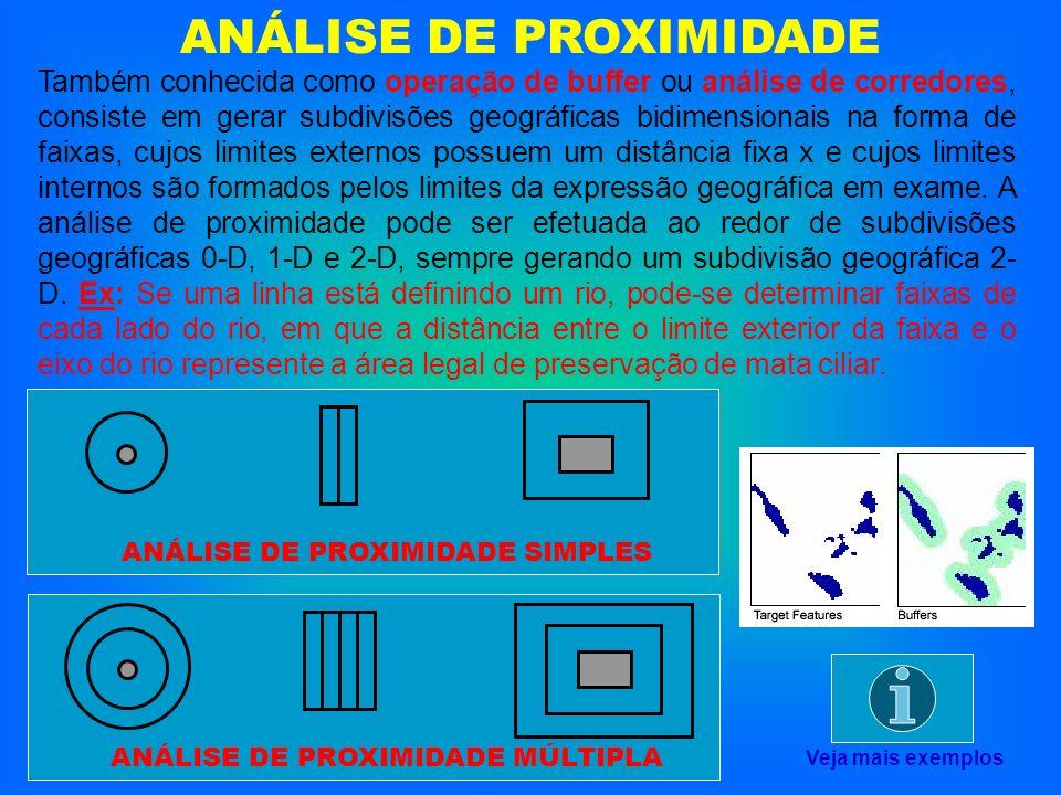 ANÁLISE DE PROXIMIDADE
