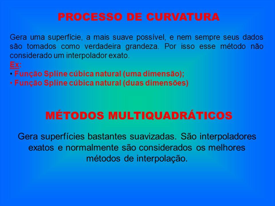 MÉTODOS MULTIQUADRÁTICOS
