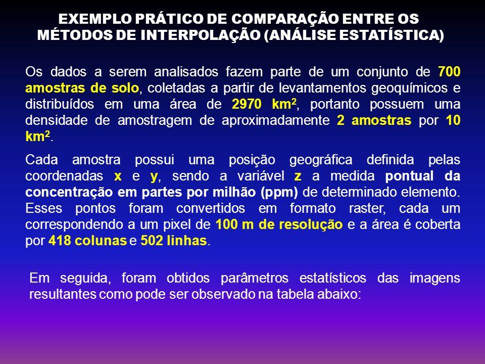 EXEMPLO PRÁTICO DE COMPARAÇÃO ENTRE OS