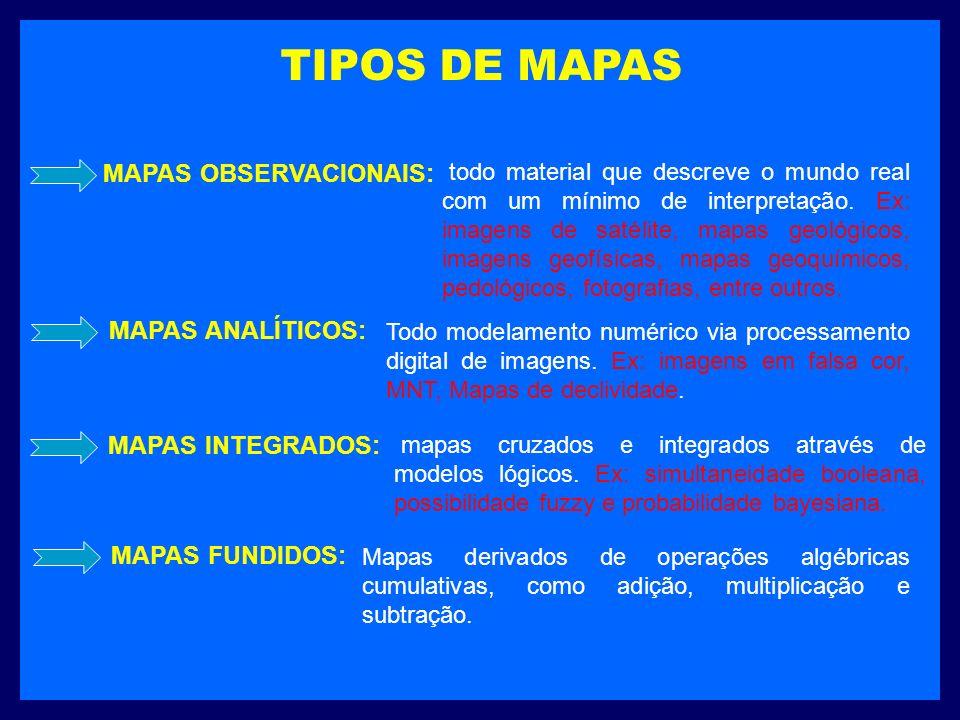 TIPOS DE MAPAS MAPAS OBSERVACIONAIS: MAPAS ANALÍTICOS:
