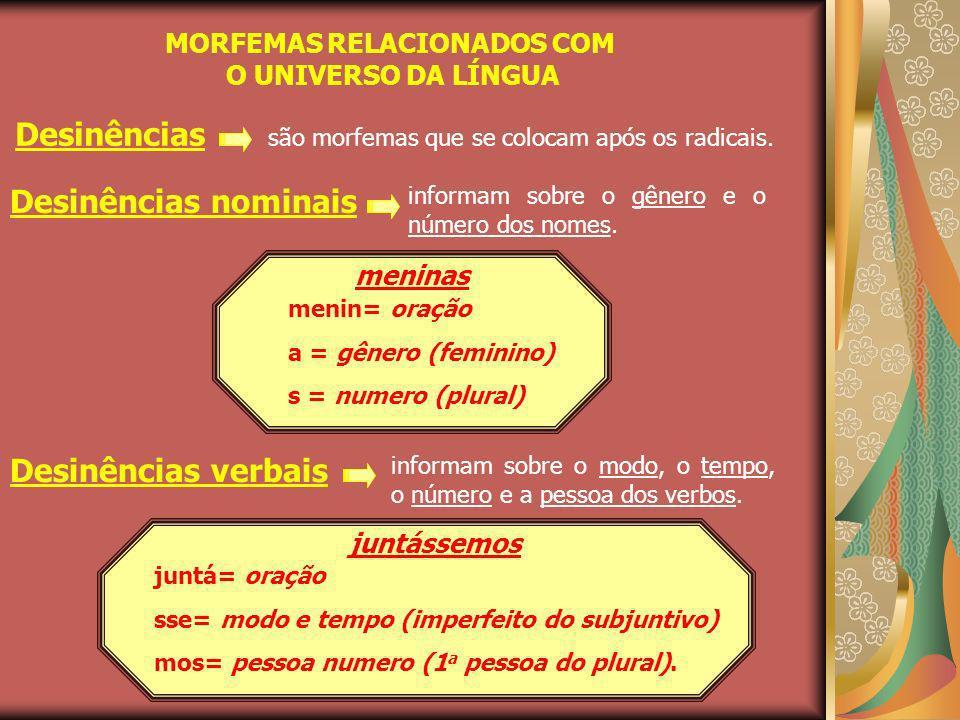MORFEMAS RELACIONADOS COM