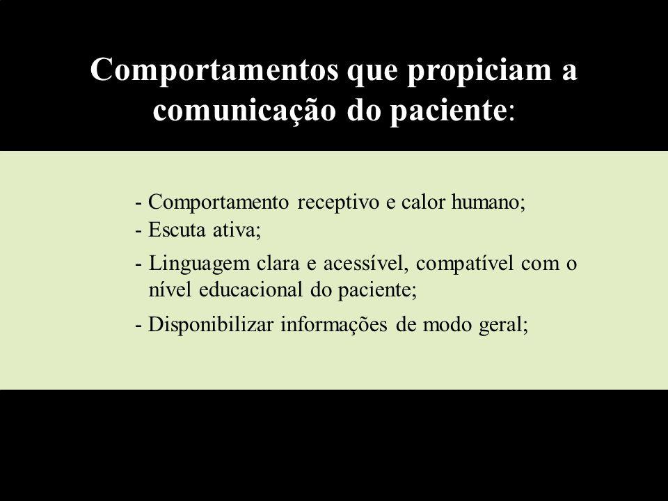 Comportamentos que propiciam a comunicação do paciente: