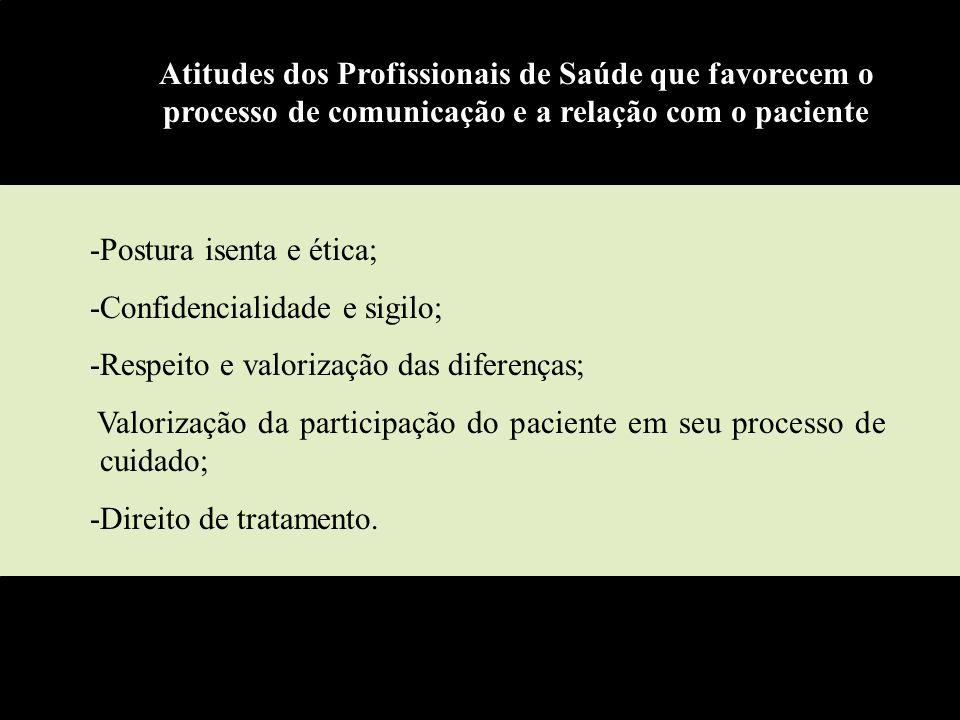 Atitudes dos Profissionais de Saúde que favorecem o processo de comunicação e a relação com o paciente
