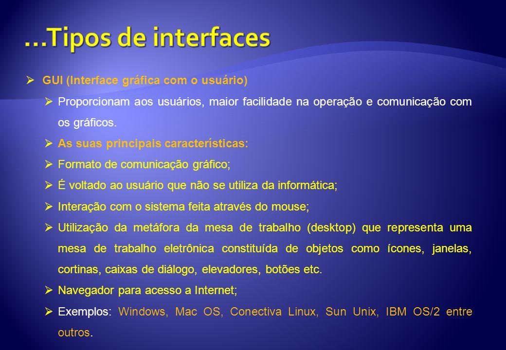...Tipos de interfaces GUI (Interface gráfica com o usuário)