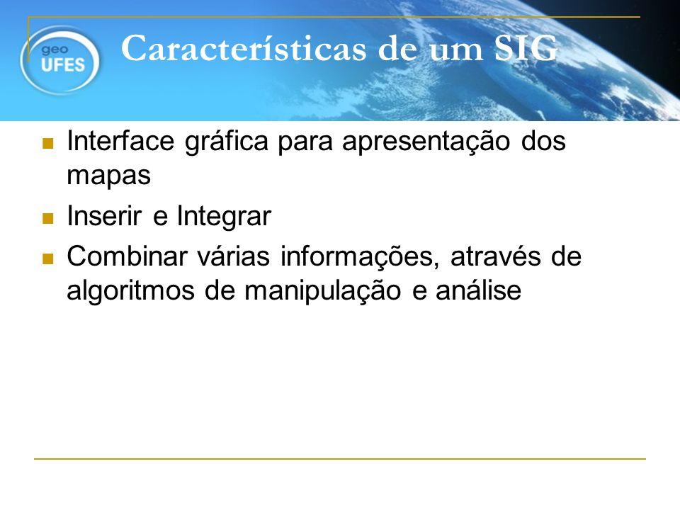 Características de um SIG