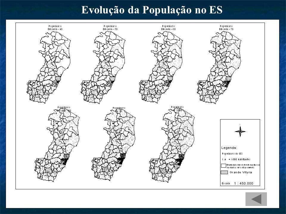 Evolução da População no ES