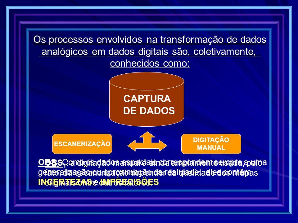 Os processos envolvidos na transformação de dados