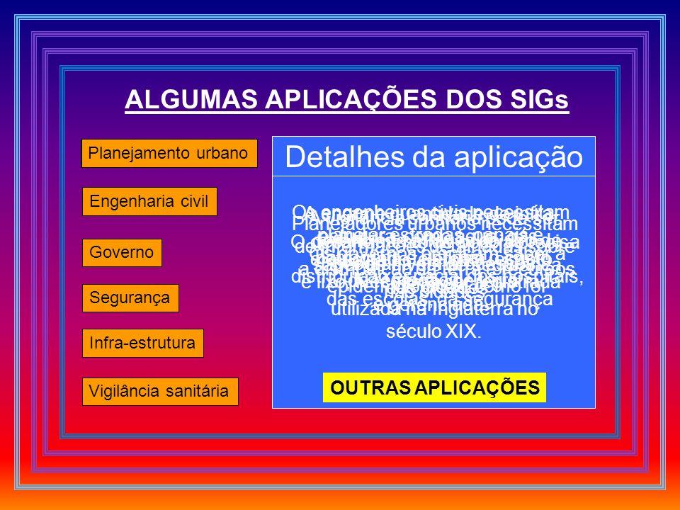 Detalhes da aplicação ALGUMAS APLICAÇÕES DOS SIGs