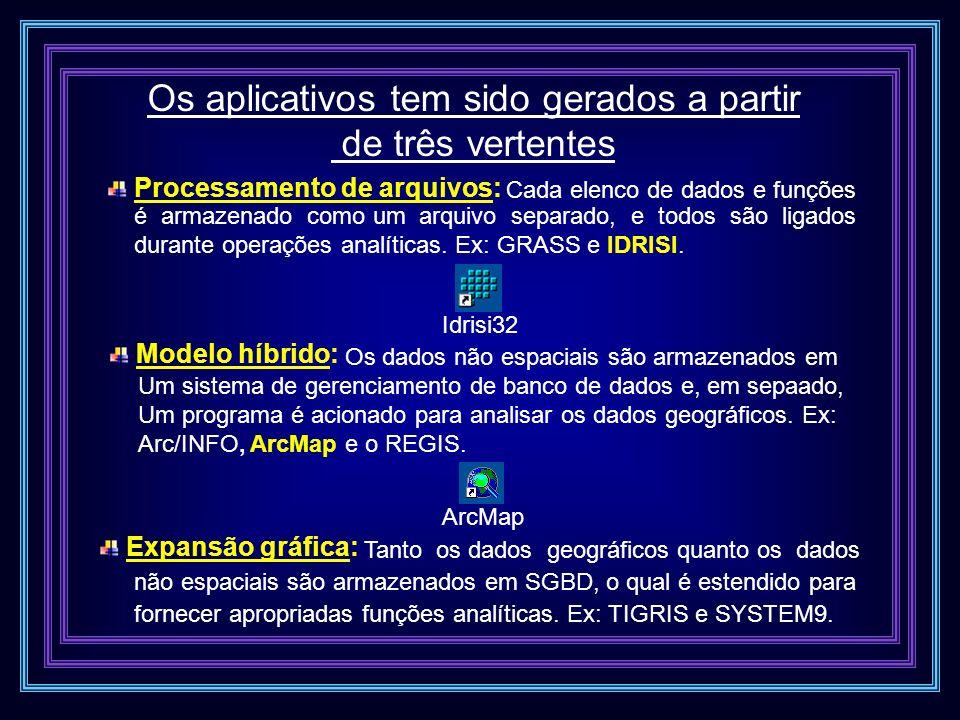 Processamento de arquivos:
