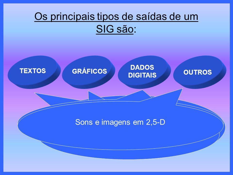 Os principais tipos de saídas de um SIG são: