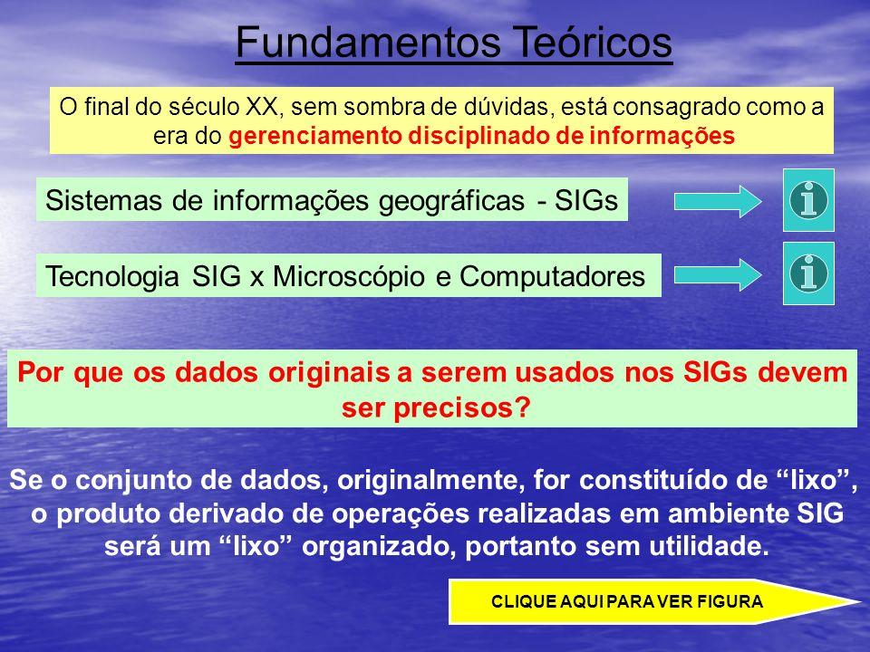 Fundamentos Teóricos Sistemas de informações geográficas - SIGs