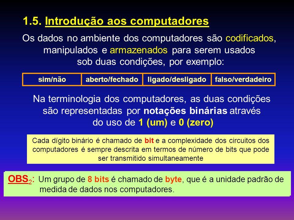 1.5. Introdução aos computadores