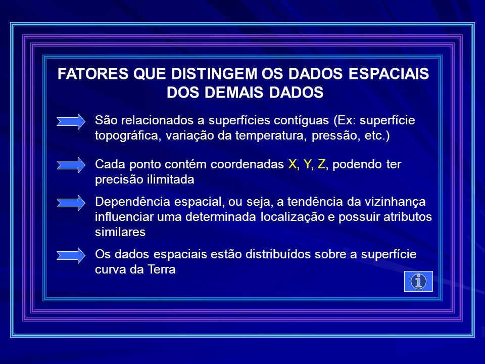 FATORES QUE DISTINGEM OS DADOS ESPACIAIS