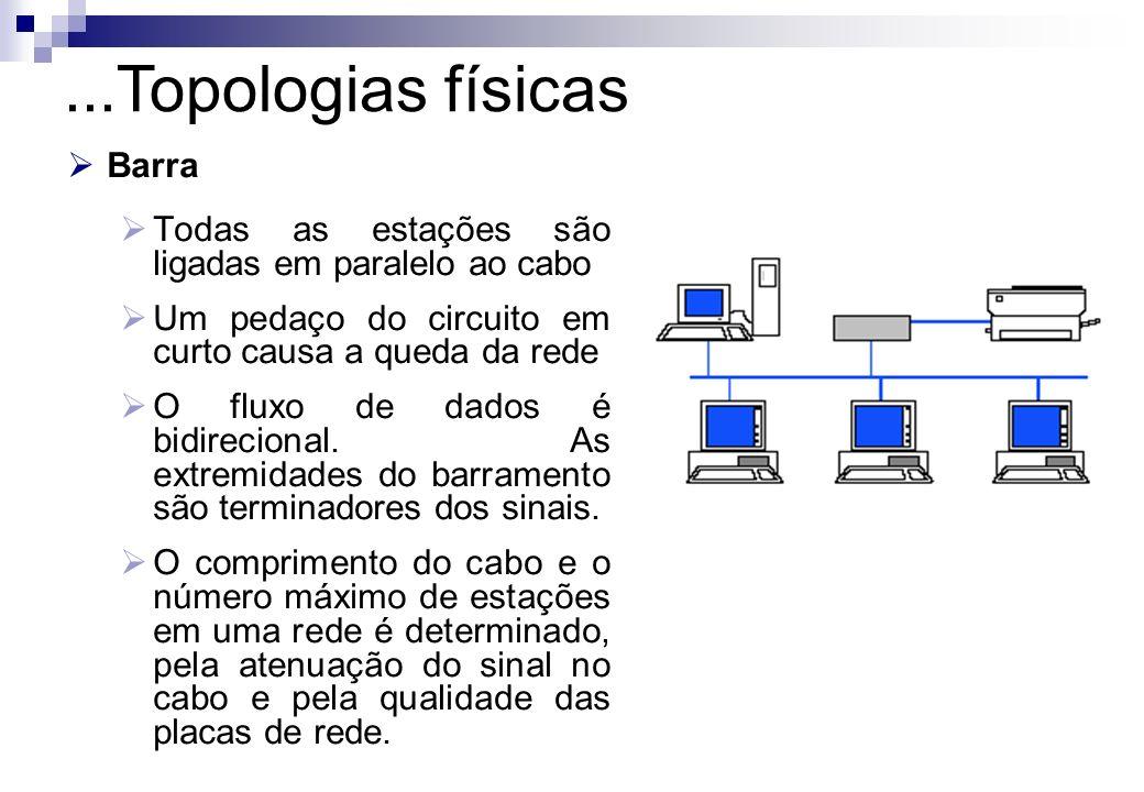 ...Topologias físicas Barra