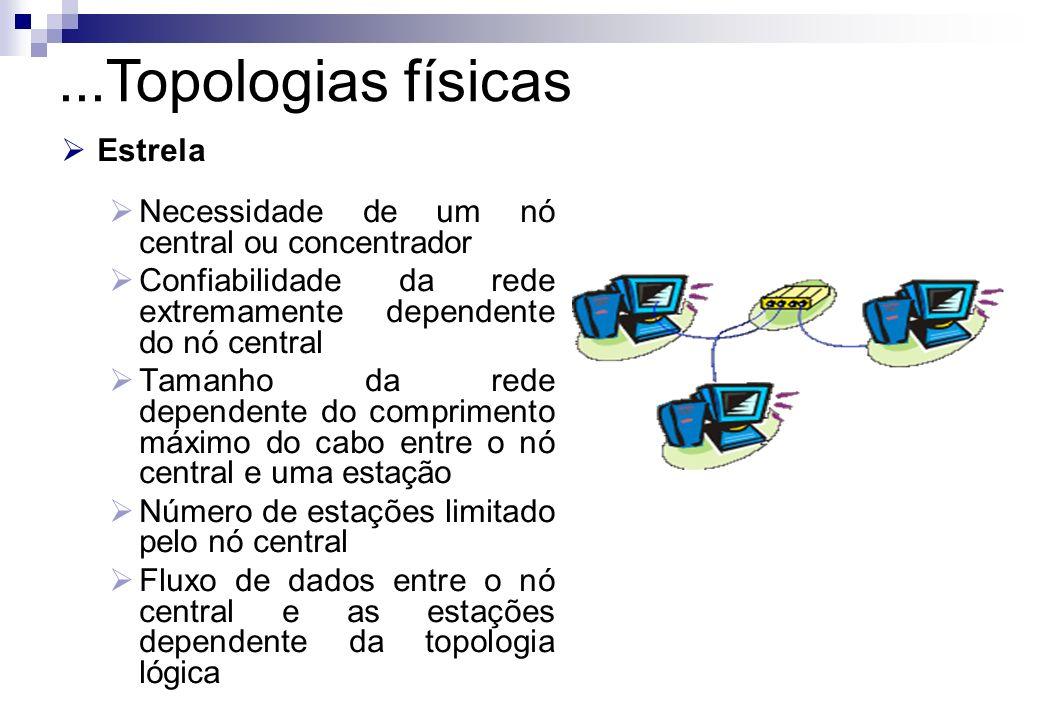 ...Topologias físicas Estrela