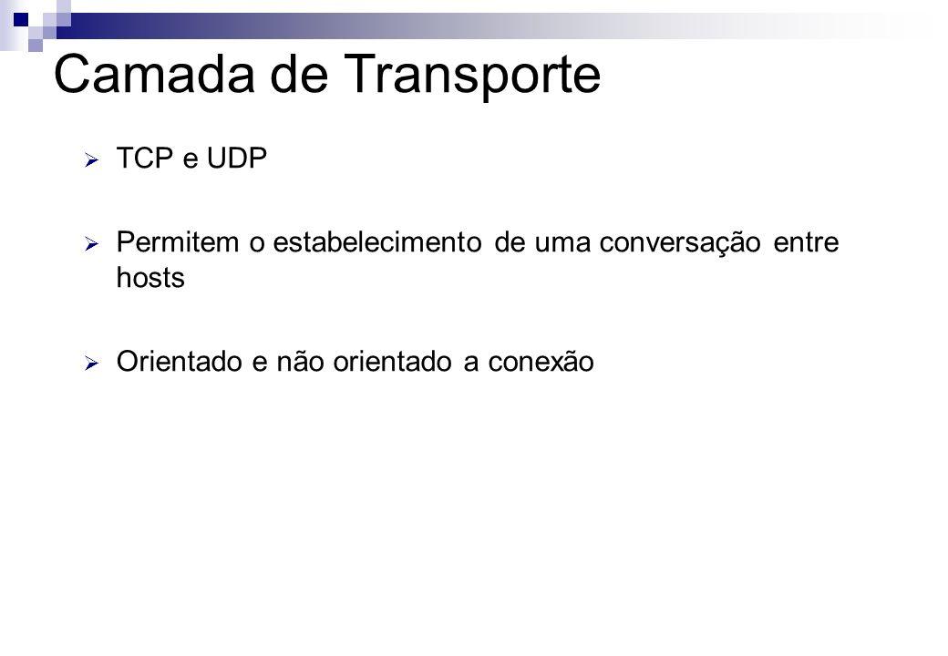 Camada de Transporte TCP e UDP